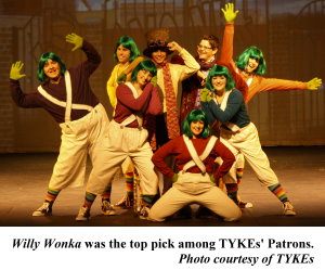 TYKEs Theatre - Willy Wonka